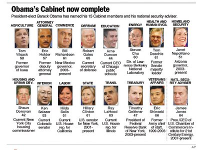 The Mercury Blogs: A historic moment: Obama's Cabinet finalized